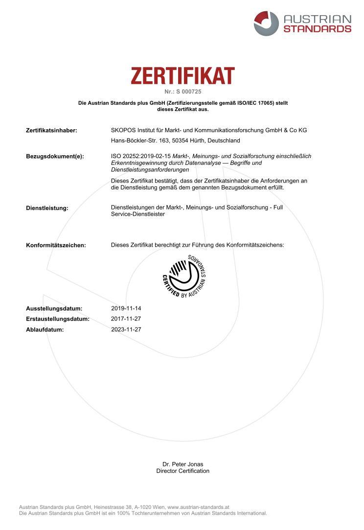 ISO 20252 Zertifikat